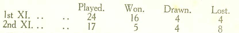 1925-26 Cricket Season's Results