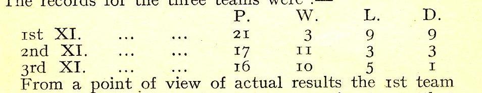 1931 Cricket