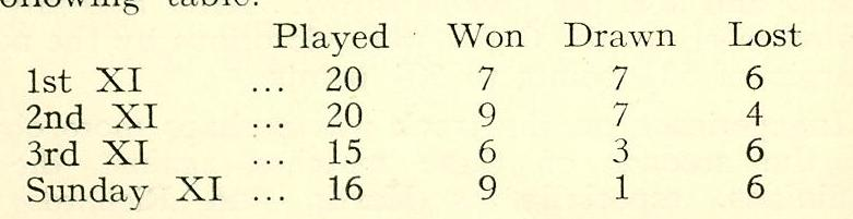 1937 Cricket Results