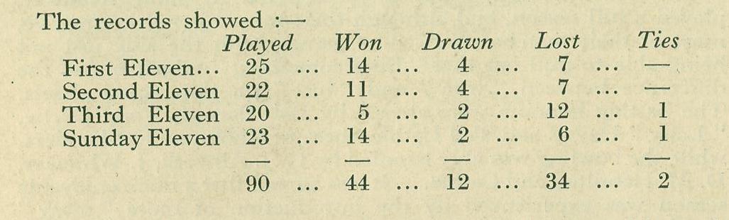 1949 Cricket
