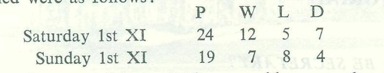 1964 Cricket