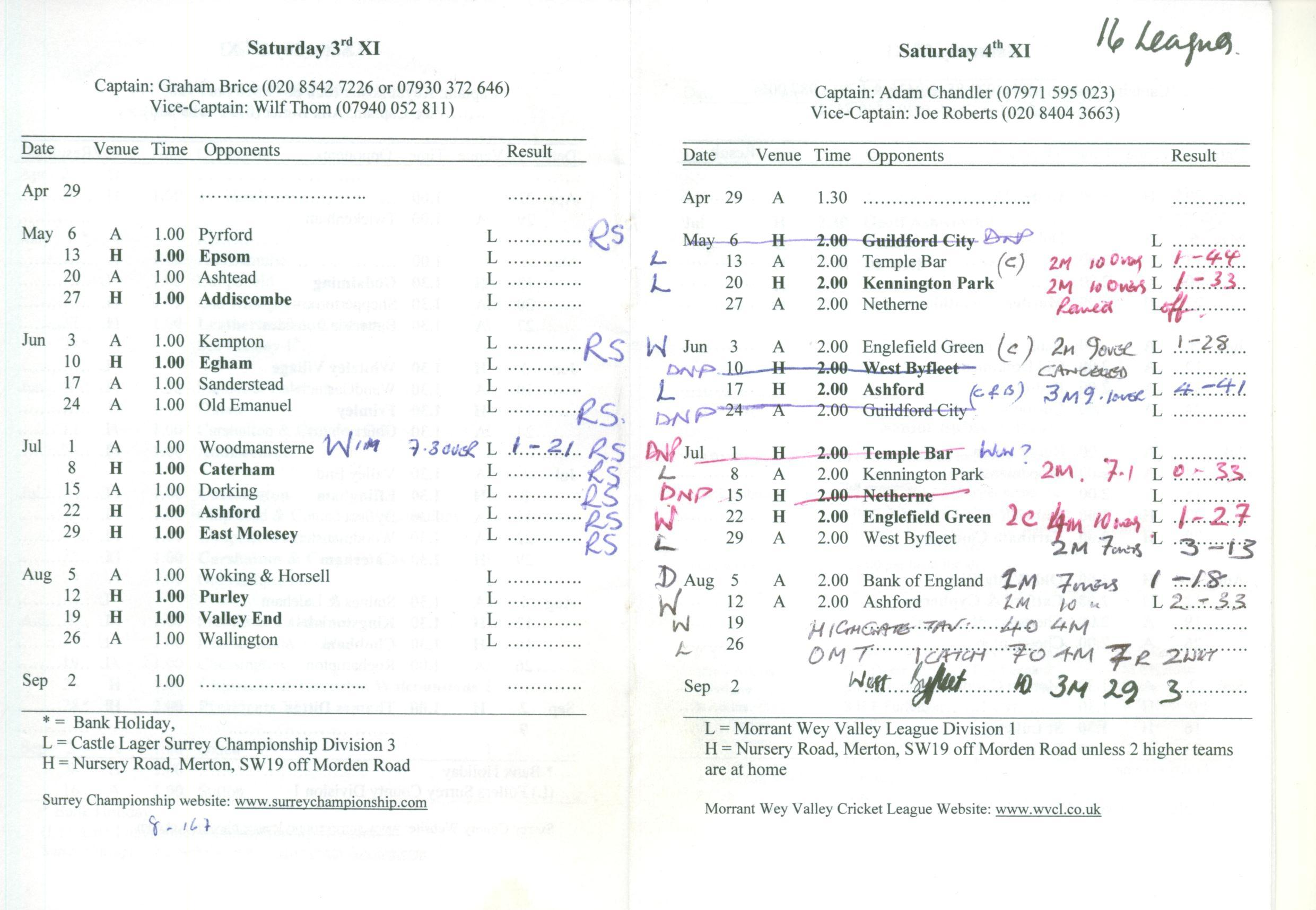 2006 3rd & 4th XI Cricket Results