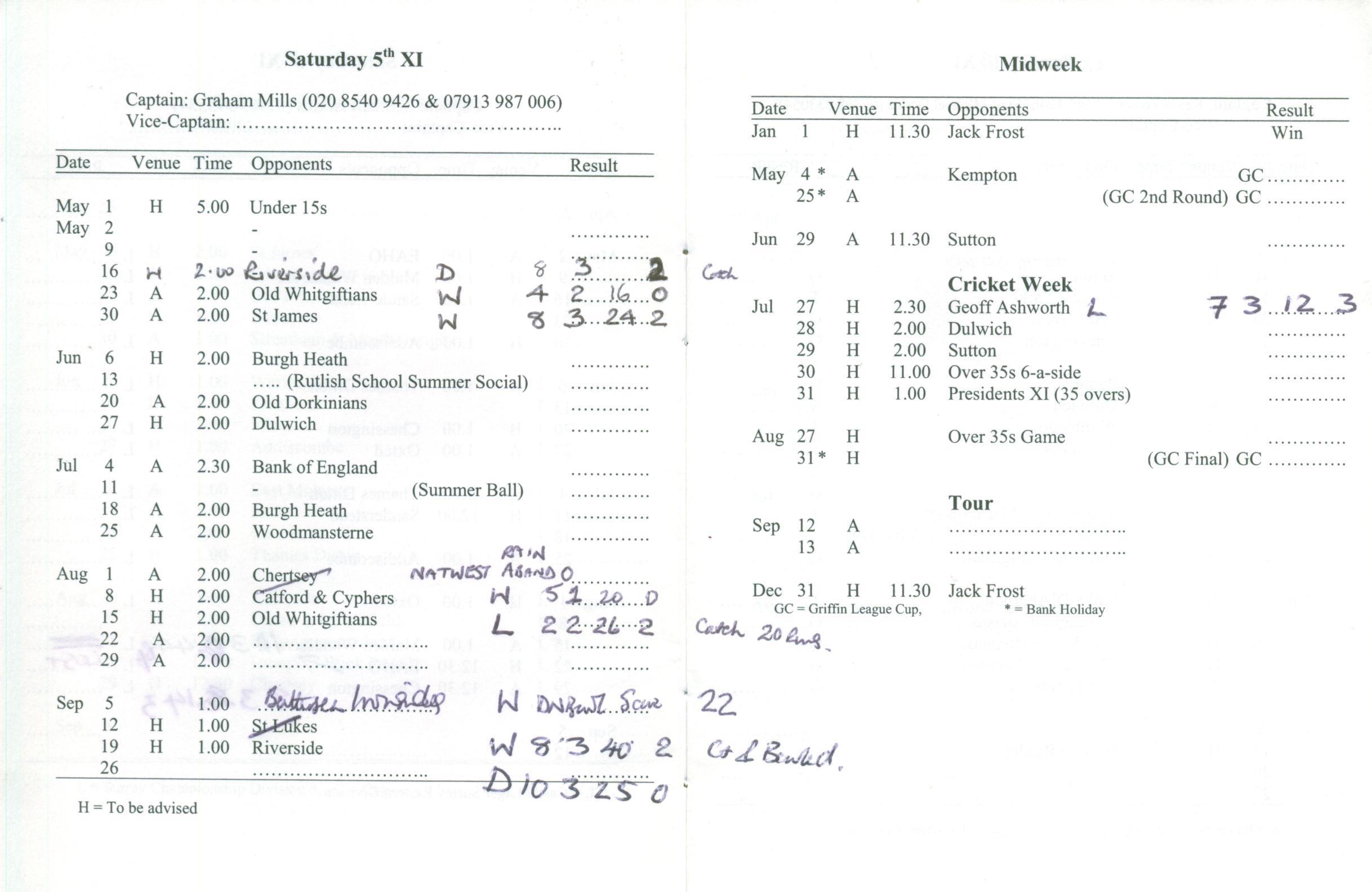 2009 5th XI & Cricket Week Results
