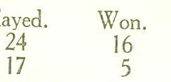 1925-26 Cricket Season's Results