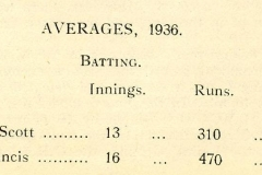1936 - 1 Cricket Averages