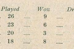 1952 Cricket
