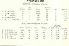 1964 Averages