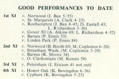Cricket 1962